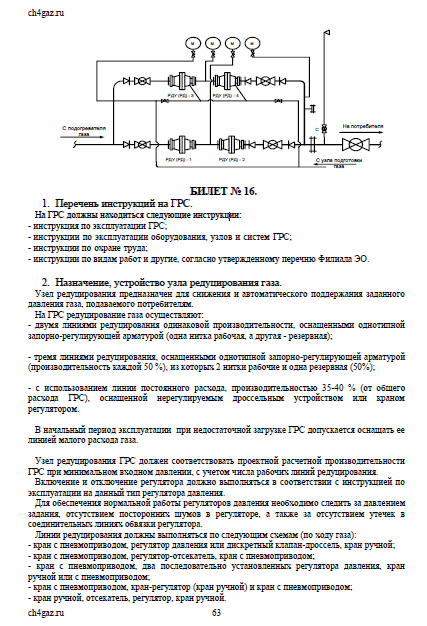 от программа первичного инструктажа оператора электрокотельной