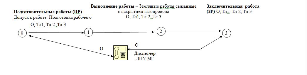 Инструкция К Шахтному Интерферометру Ши-11