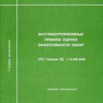 СТО Газпром РД 1.12-096-2004