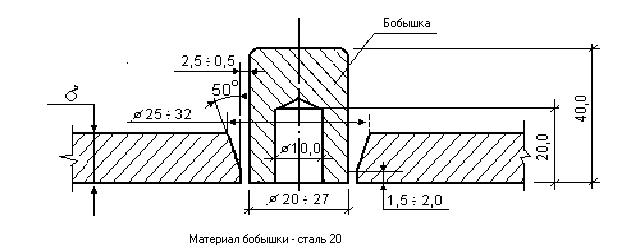 ris-3-1